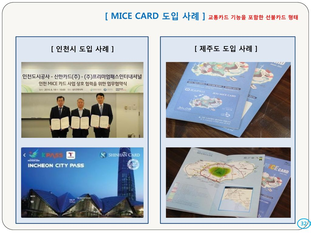[ MICE CARD 도입 사례 ] [ 인천시 도입 사례 ] [ 제주도 도입 사례 ] 교통카드 기능을 포함한 선불카드 형태
